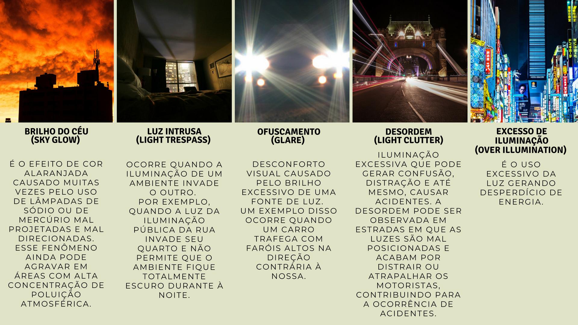 Tipos de poluição luminosa